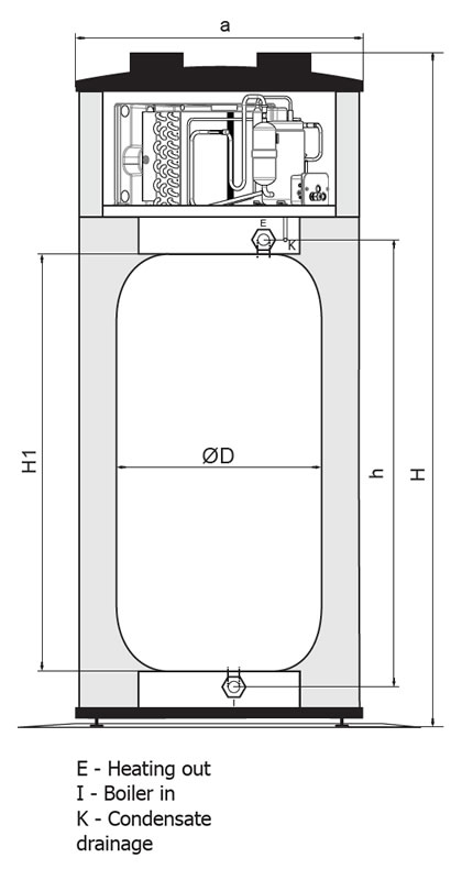 UniQube Heat Pump SQ-B Section Dimensions