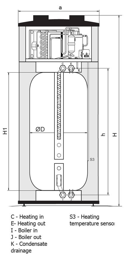 UniQube Heat Pump SQ-BP Section Dimensions