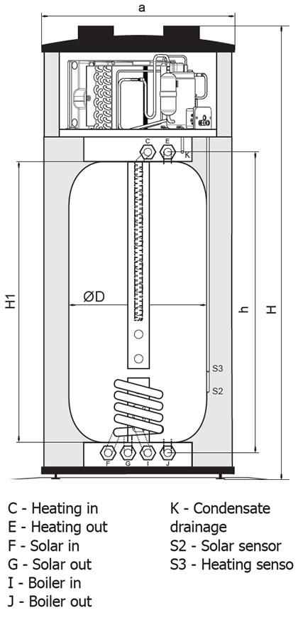 UniQube Heat Pump SQ-BPS Section Dimensions