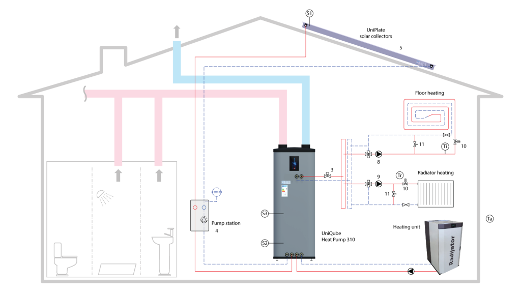 UniQube Heat Pump SQ-BPS Schematic Installation