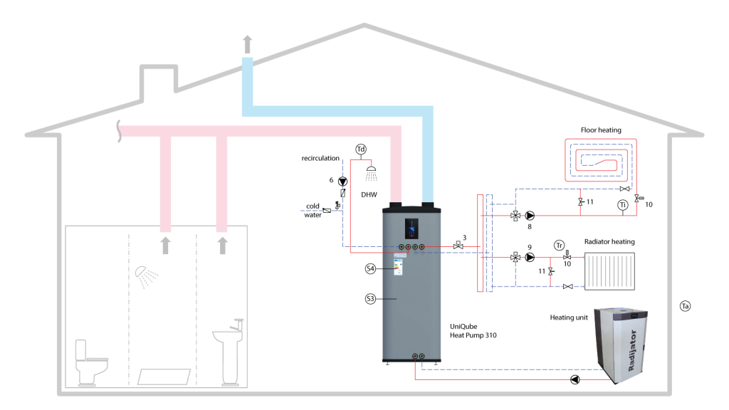 UniQube Heat Pump SQ-BPW Schematic Installation